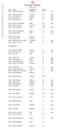 20170219 ManegeHitland_FNRS-Startlijst-v04