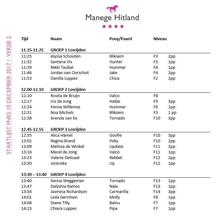 20171210 ManegeHitland_FNRS-Startlijst-v02